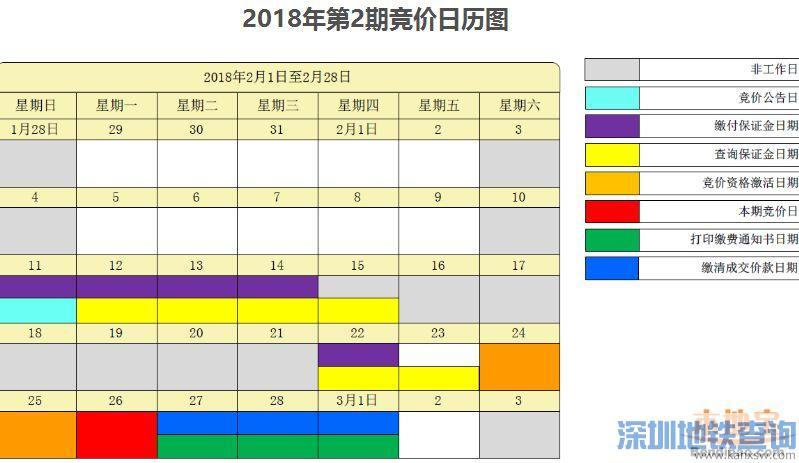 深圳2018年2月车牌竞价重要时间点一览(附日历图)