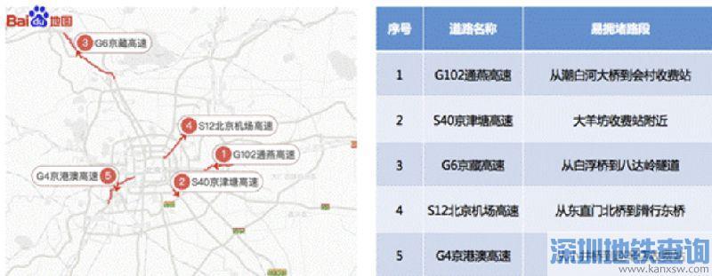 北京2018春节期间尾号限行规定查看及春节前后交通指南