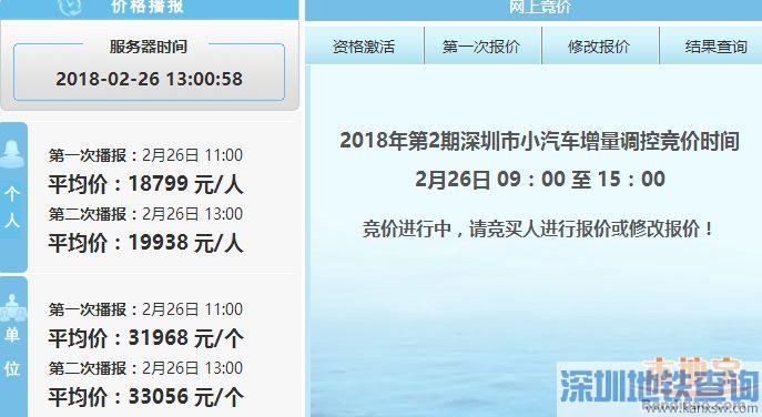 深圳2018年第2期车牌竞价结束 平均成交价4万多