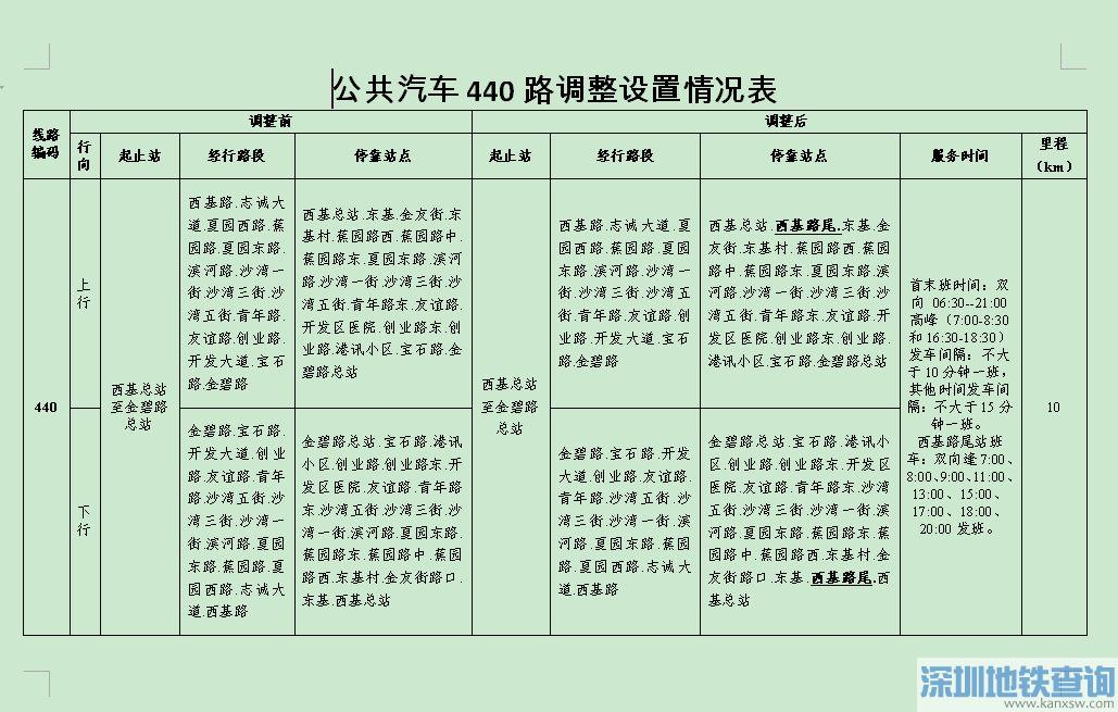 广州公交440路线路2018年3月4日起调整详情一览