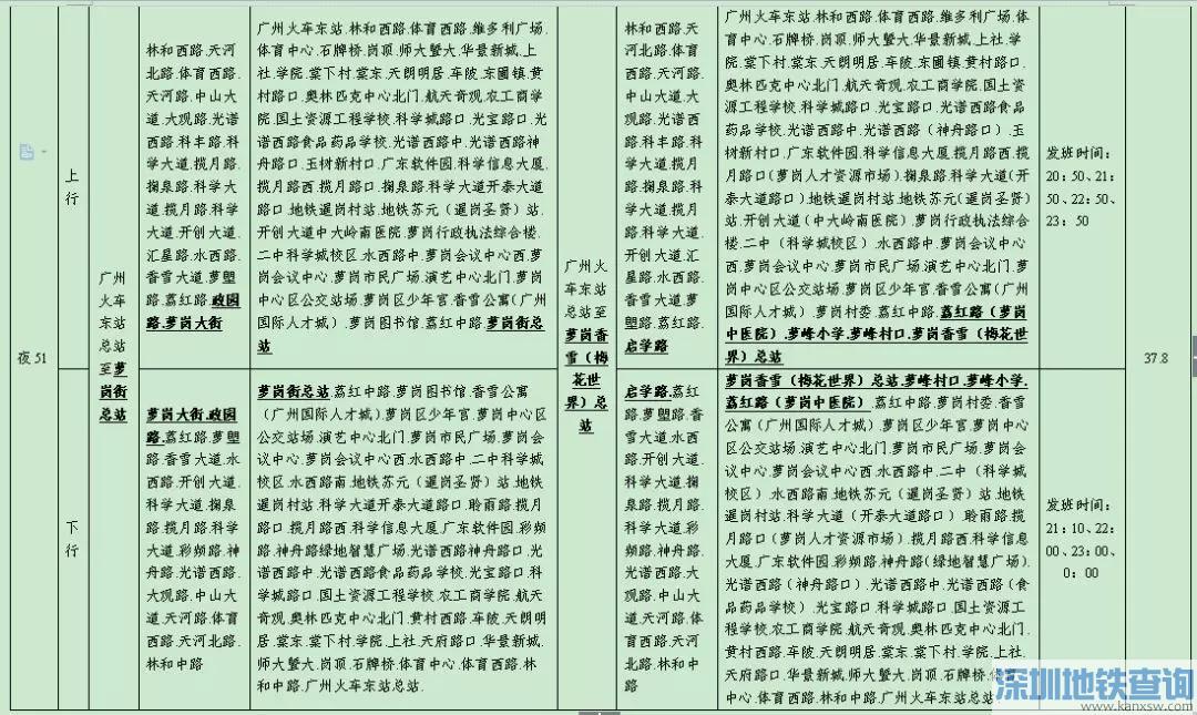 2018年3月4日起广州公交575A路线路调整详情一览