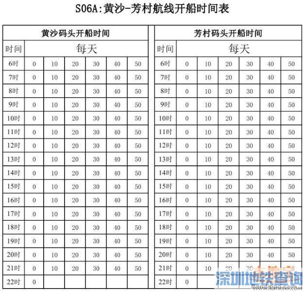 2018广州水上巴士S6线路及时刻表一览