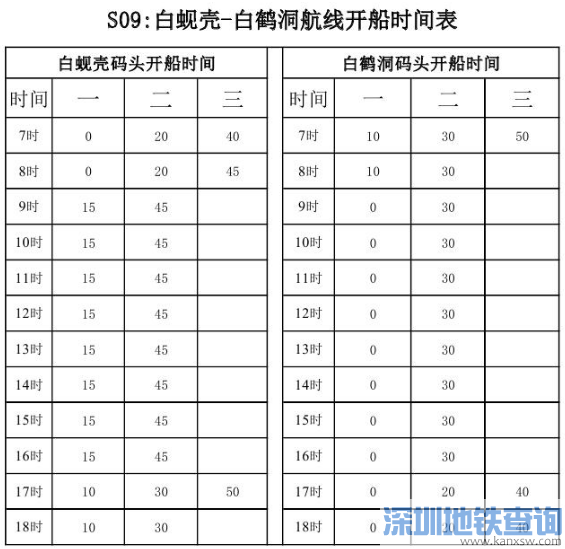 2018广州水上巴士S9线路及时刻表一览