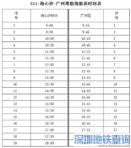 2018广州水上巴士S11线路及时刻表一览