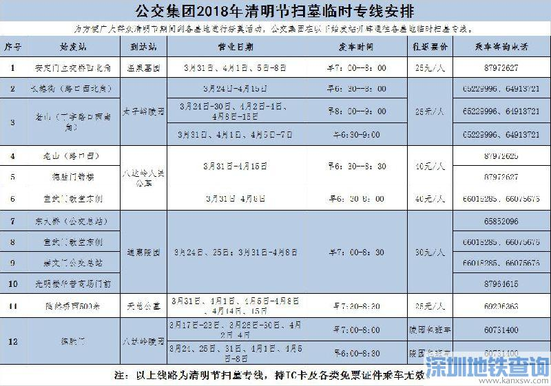 2018北京12条直达6大陵园墓地的清明扫墓公交专线将陆续开通 附详细运营时间站点