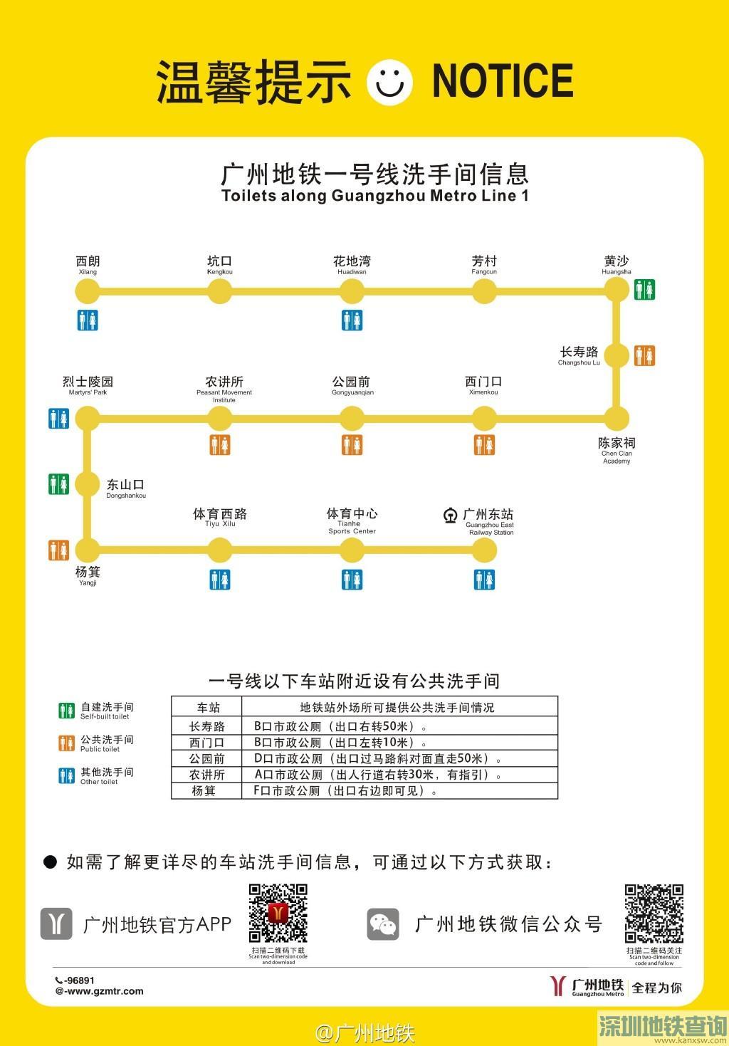 2015新广州地铁如厕指南 各线路各站点厕所情况