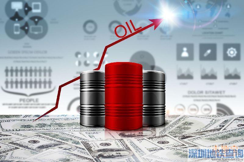 2018年4月13日国内油价调整 广东最新油价表一览