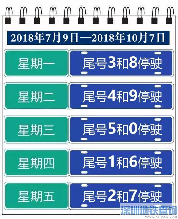 2018北京最新尾号限行日历出炉 4月9日至2019年4月7日