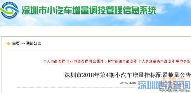 深圳2018年第4期车牌摇号竞价数量共6684个 你提交申请编码没