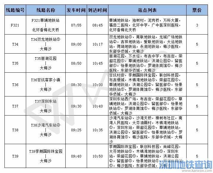 深圳优点巴士开通一大批新线线路一览 附详细购票流程