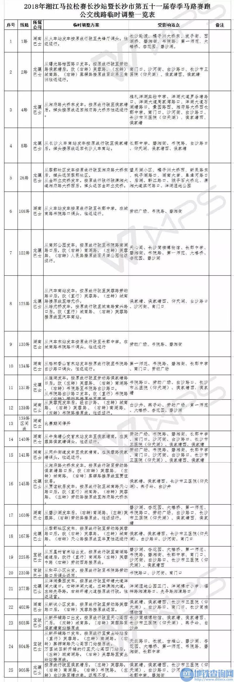 长沙公交25条线临时调整(湘江马拉松长沙站)