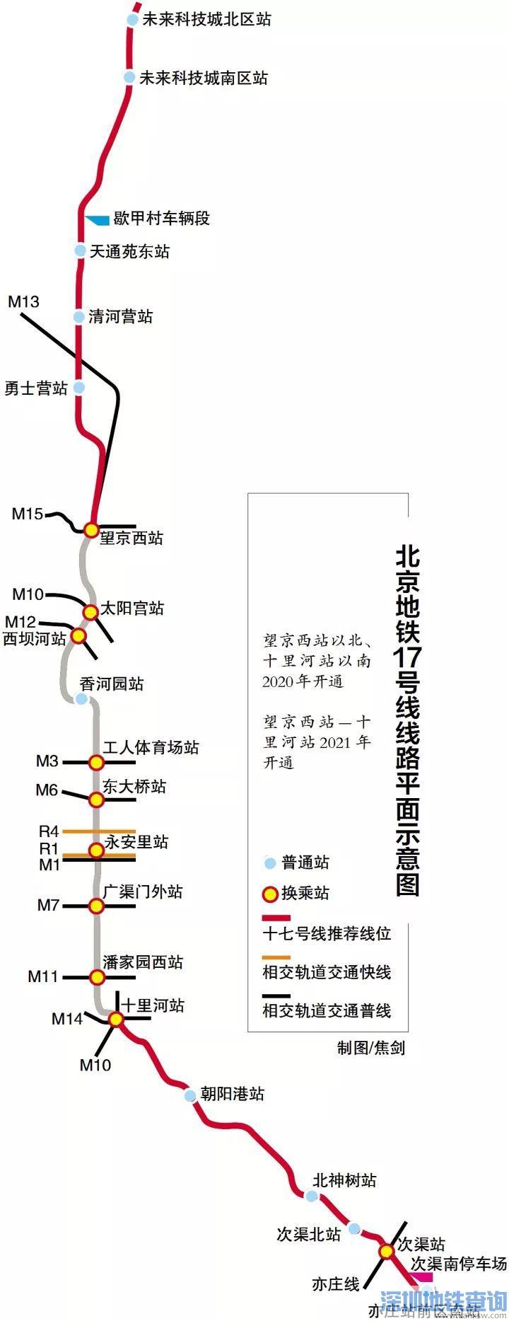 北京地铁17号线全面开工 南北贯通将连接中心城区