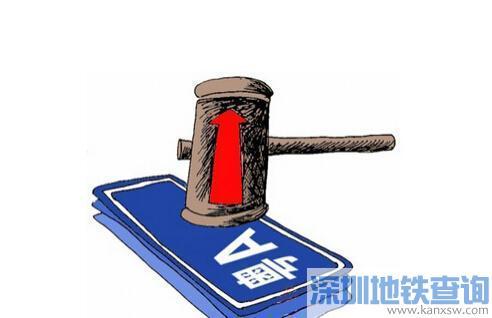 广州车牌竞价保证金可以代缴吗?