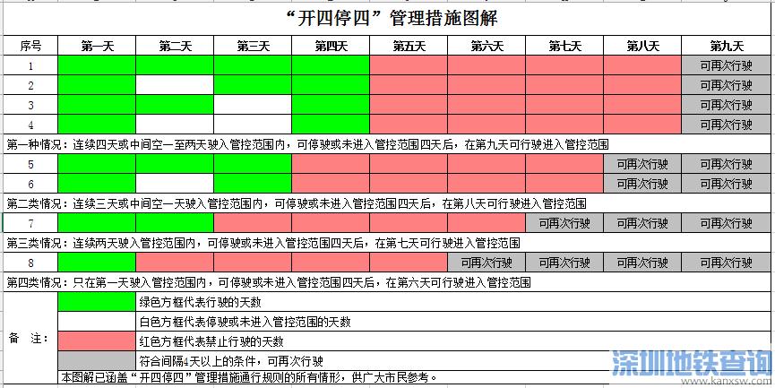 2018年最新广州限行政策官方解读一览 7月1日起实施