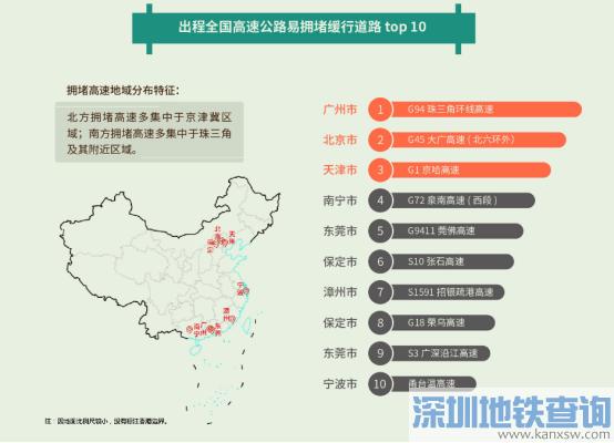 2018哈尔滨端午节出行预测(拥堵时段、路段)