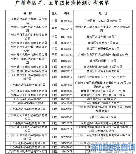 2018广州车辆年审可先发证后审核 先发后审具体规定一览