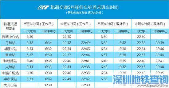 重庆地铁轨道交通各车站2018最新首末班运营时间表出炉