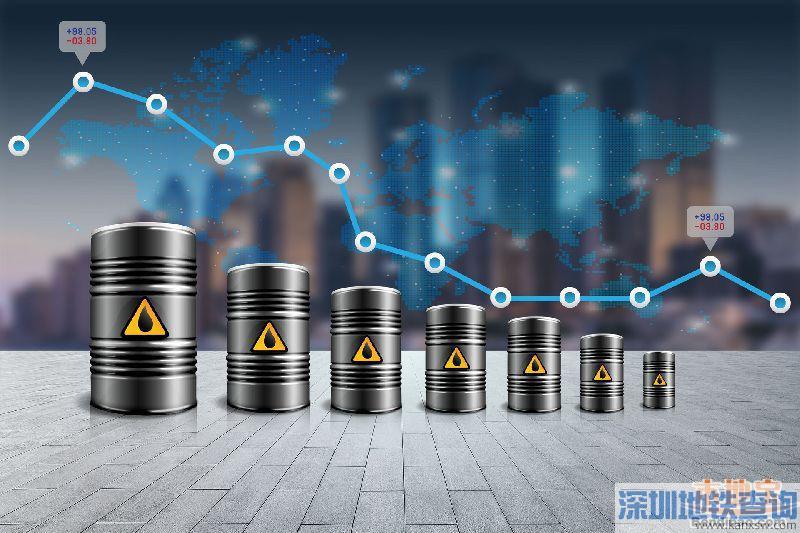 广东2018年最新油价:7月23日24时或将迎来下调