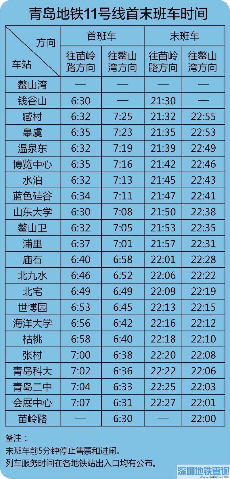 青岛地铁2号线、3号线、11号线首末班车运营时间、换乘信息一览