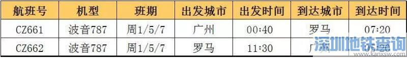 广州直飞罗马航班要几个小时?7月13日开通广州直飞罗马航线