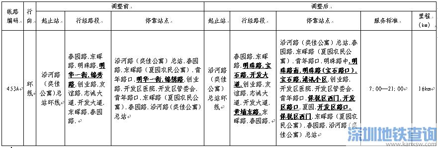 2018年8月19日起广州7条公交线路调整信息一览