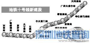 广州地铁10号线最新消息:2018年底开工 2023年建成运营