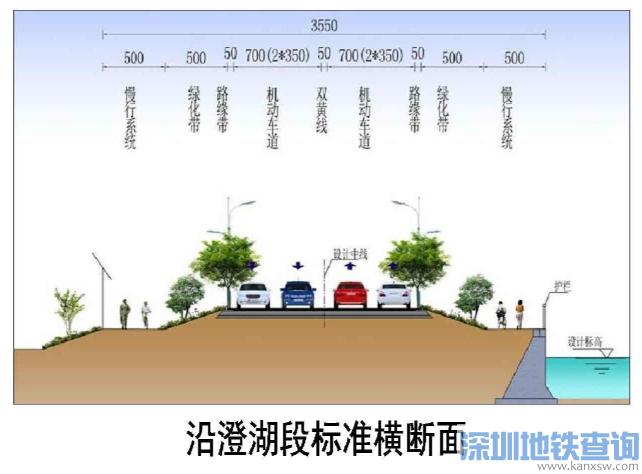 苏州星塘街南延工程2018最新规划(图)