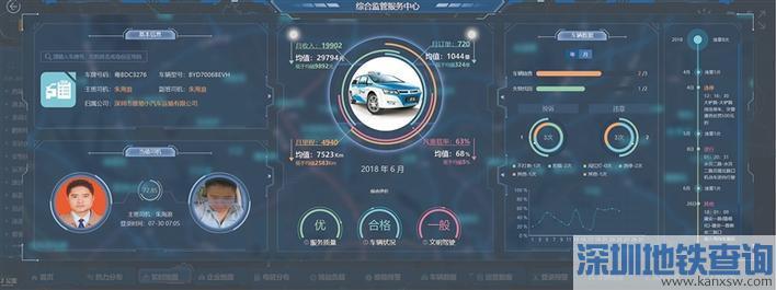 深圳乘坐租车东西落车上了怎么办?别慌!失物查找一键锁定