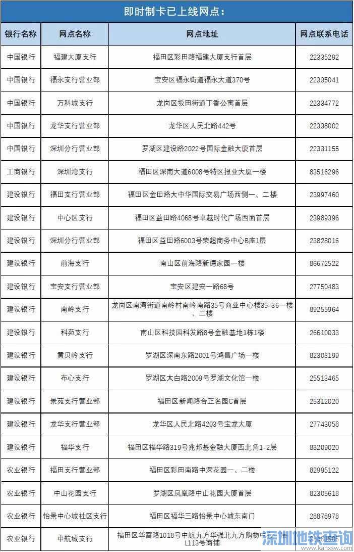 深圳社保卡即时制卡网点增至25个 不过只限这六类参保人办理