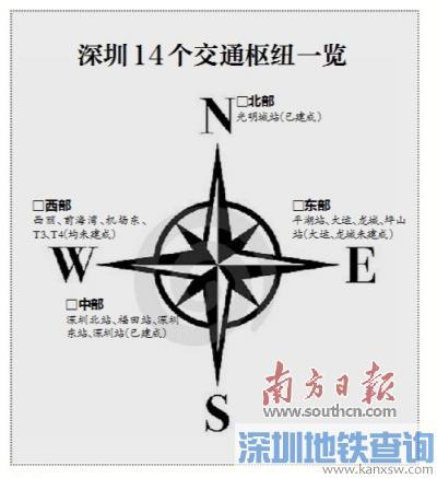 """深圳未来14个交通枢纽一览 从""""两主三辅""""到""""四主五辅"""""""