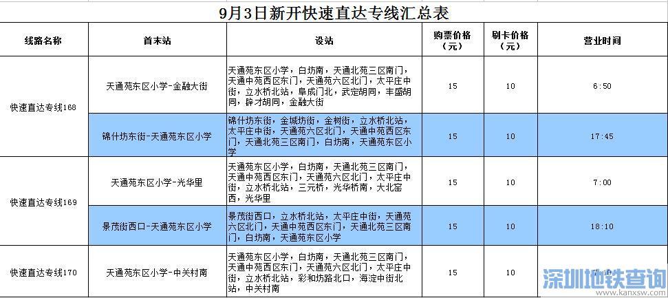 北京快速公交直达专线170路发车时间、票价查询及购票网址入口