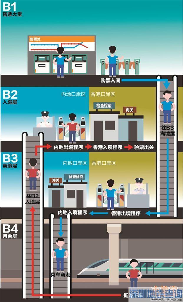 广深港高铁西九龙站内地口岸区近日正式启用 香港段车票即将开售