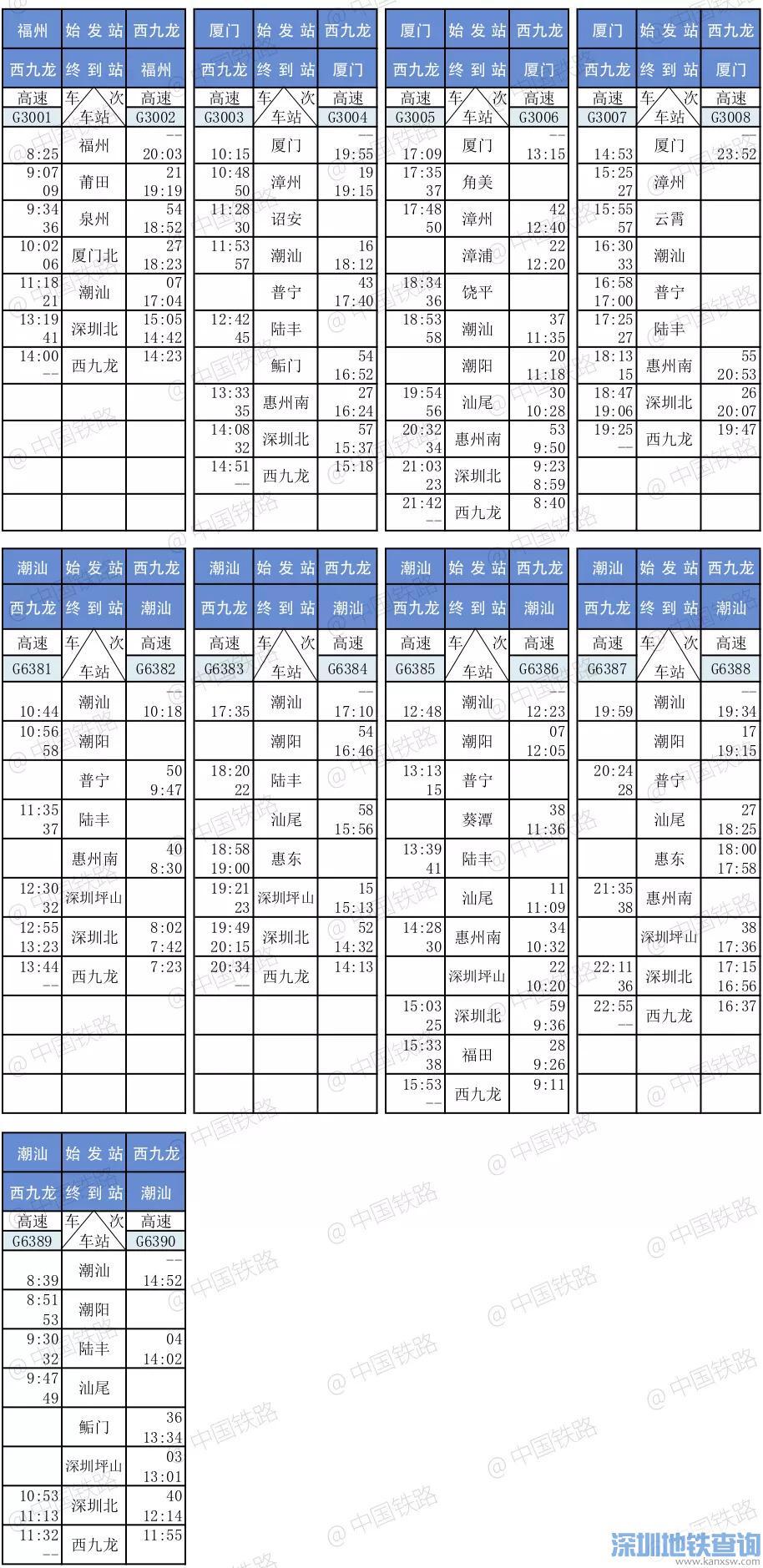 高铁票价查询_广深港高铁票价、最新列车时刻表公布 上海至香港票价1008元 ...
