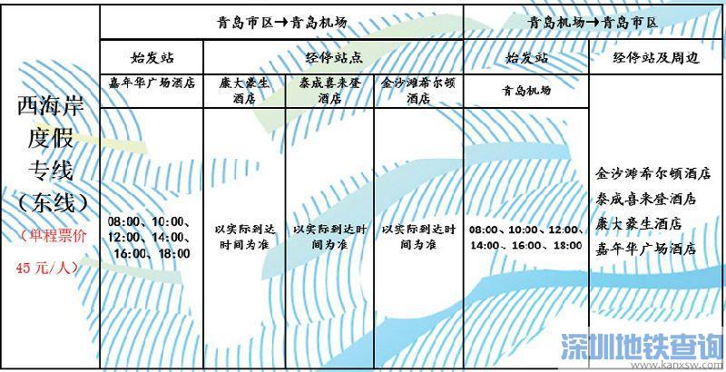 青岛流亭机场到西海岸新区汽车大巴首末班车时刻表、票价(东线)