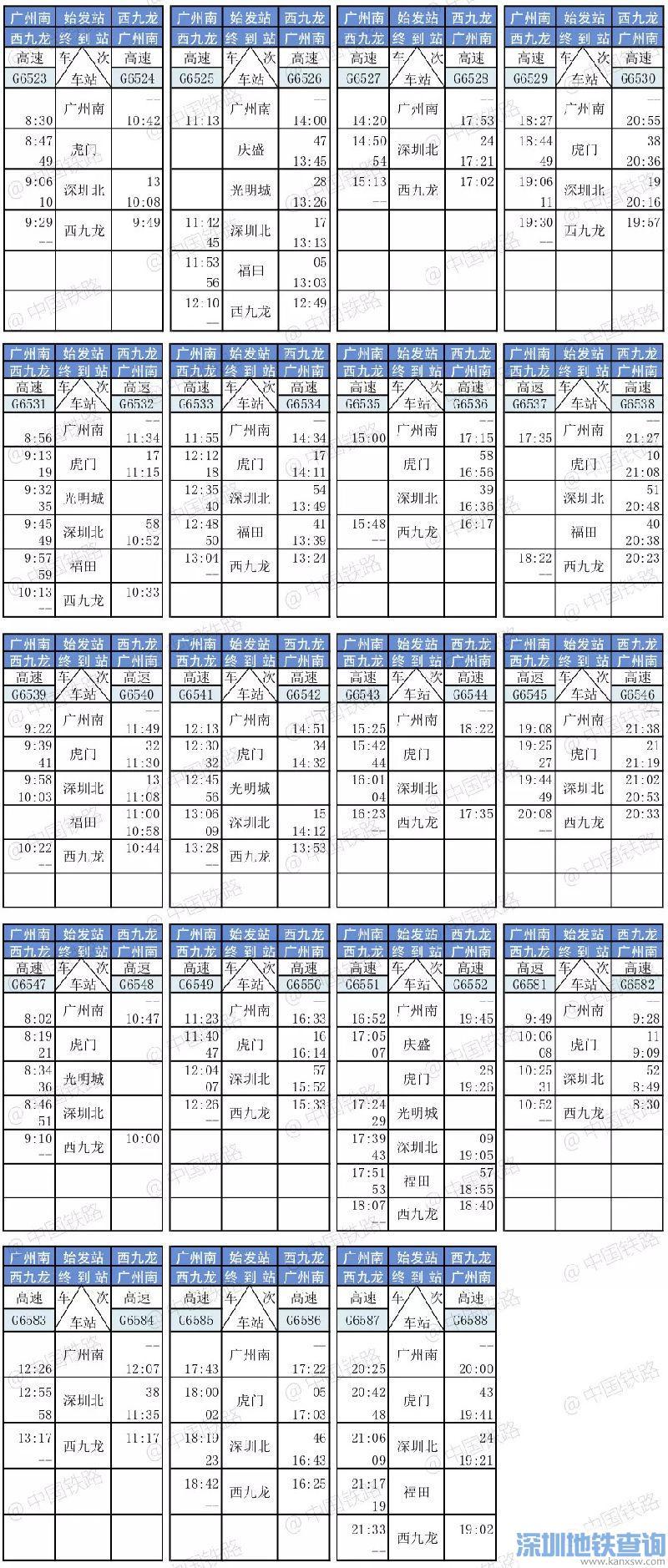 内地各城市往返香港西九龙高铁列车时刻表、二等座票价表(2018最新)