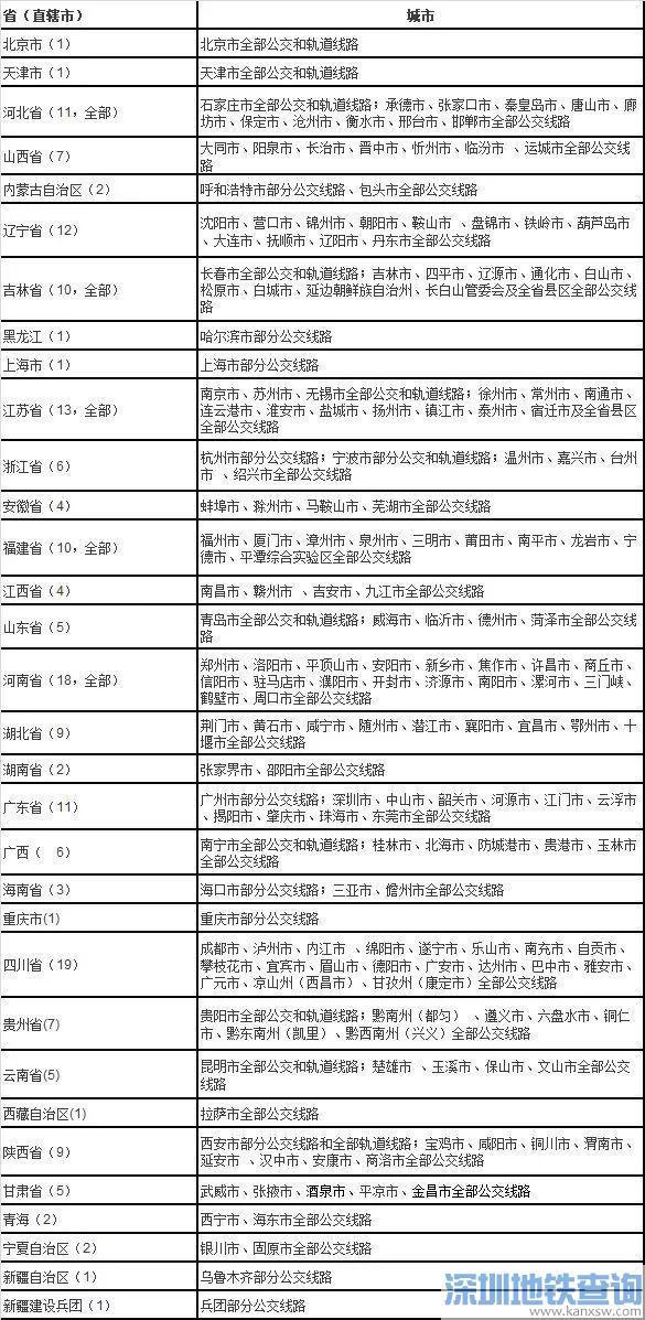 北京互通卡办理网点有哪些?怎么查询