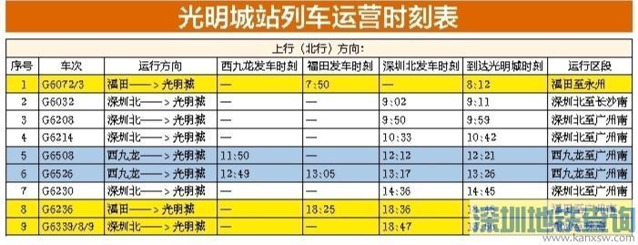 光明城站将实施全新铁路运营图 新增往返香港西九龙高铁7趟
