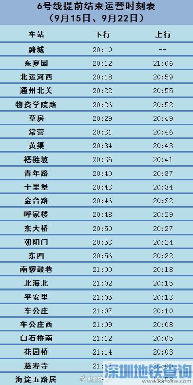 重要:9月15日、22日北京地铁6号线提前结束运营(附运营时刻表)