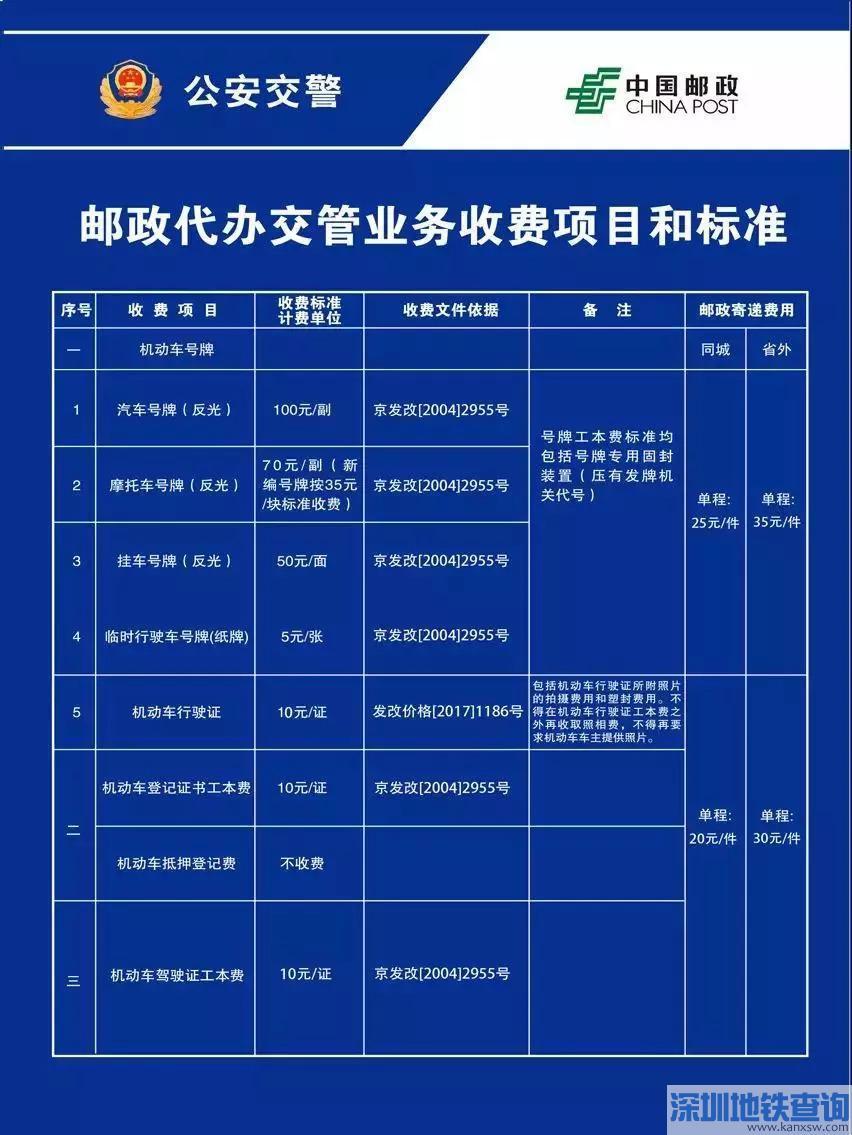 9月1日起海淀中关村邮政支局开设交管业务 今后领牌换证邮局就能办