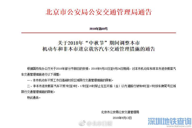 2018中秋国庆期间非北京市载客汽车进京不限行