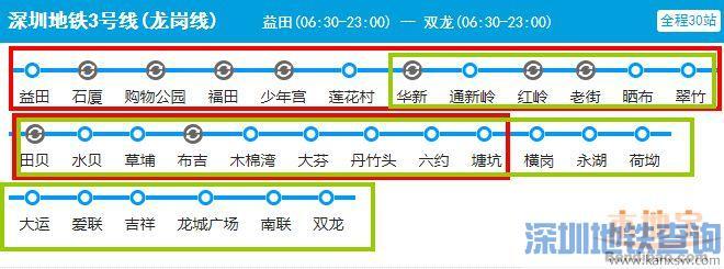 深圳地铁3号线区间车交路近日调整 部分区段行车间隔全网最小