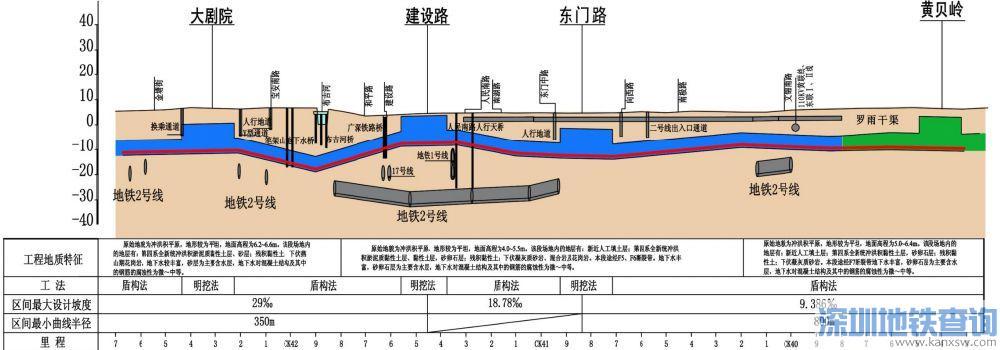 深圳地铁5号线西延段2018最新线路规划图(官方)