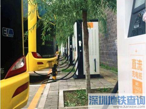 2018年9月北京海淀新增公用充电桩地址公布