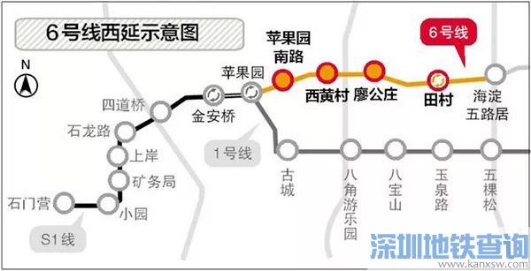 北京地铁6号线西延线换乘站点