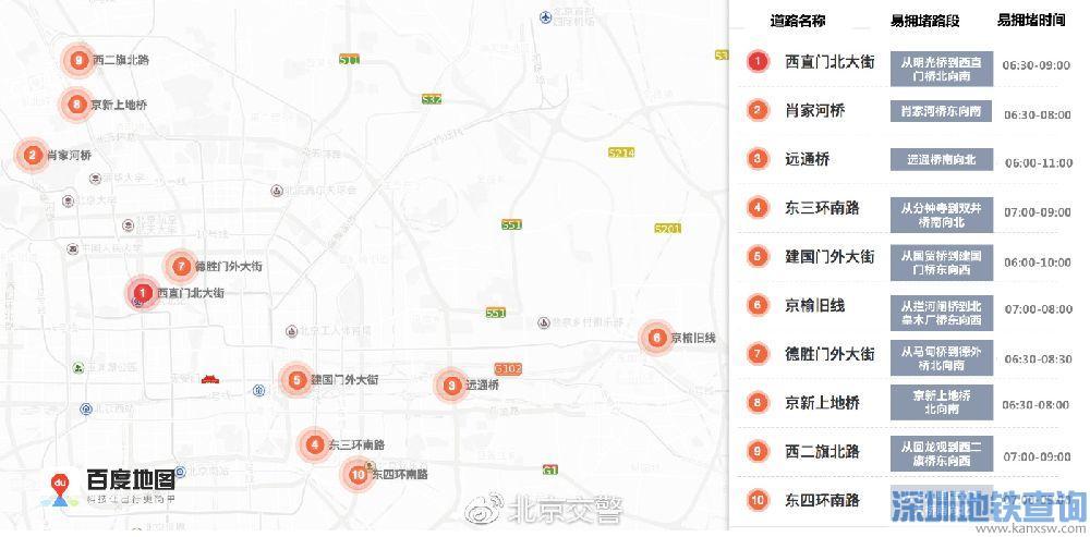 2018中秋节及节后北京交通预测预报和出行提示