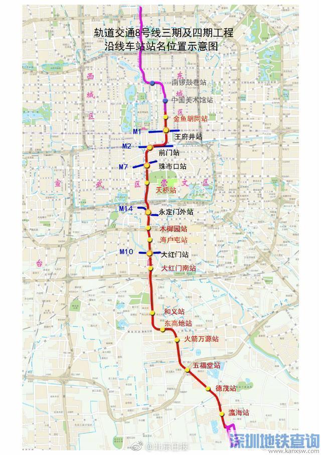 北京地铁8号线三期四期开通时间