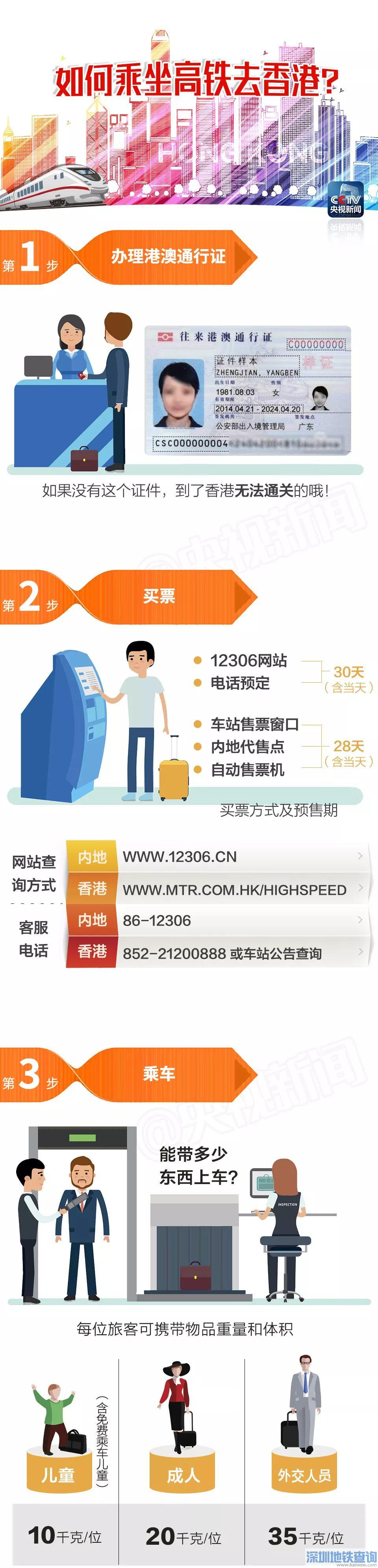 北京如何乘坐高铁去香港(证件 买票方式 乘车规定 过关安检流程 离港及注意事项)