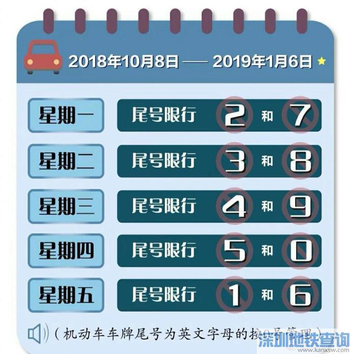 2018年10月8日起周一北京限行尾号2和7