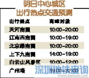 广州中心城区2018年10月1日国庆出行高峰时间段拥堵路段预测一览