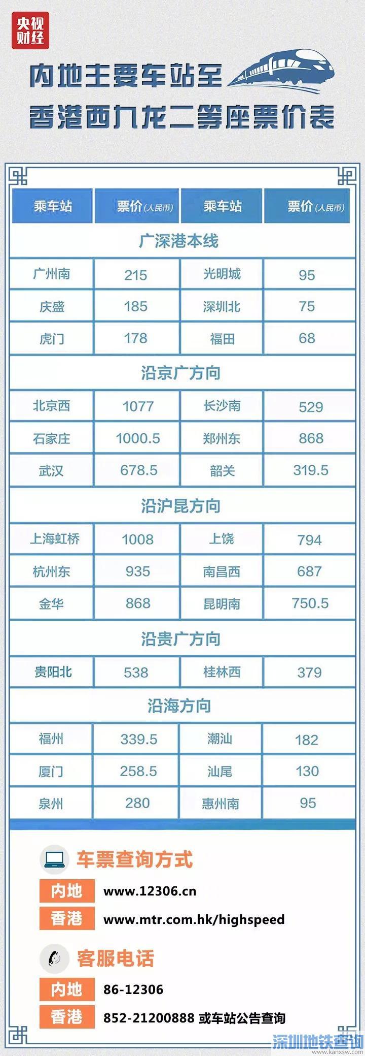 高铁票价查询_广深港高铁如何买票?12306网上订票网址及预售期时间一览 - 地铁 ...